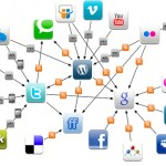 Free Website Traffic/Social Media Networks